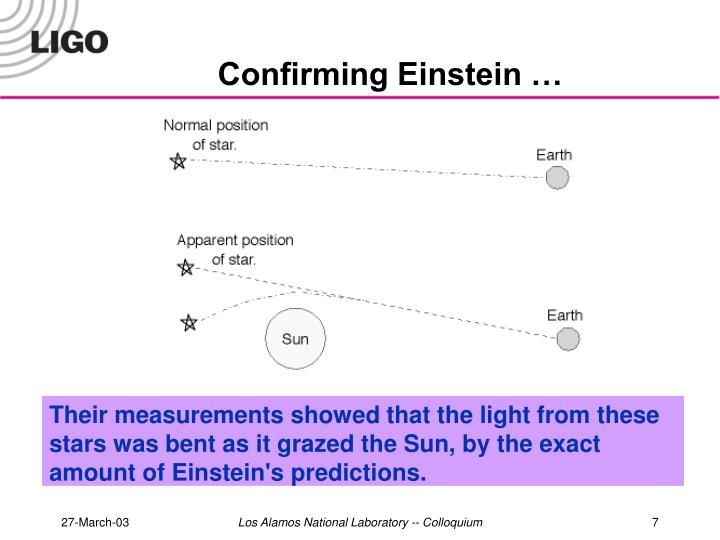 Confirming Einstein …