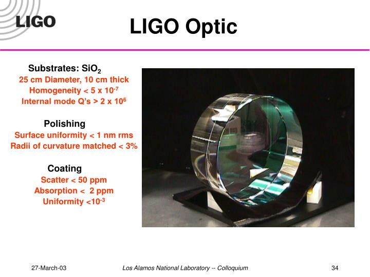 LIGO Optic