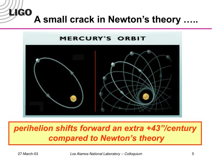 A small crack in Newton's theory …..
