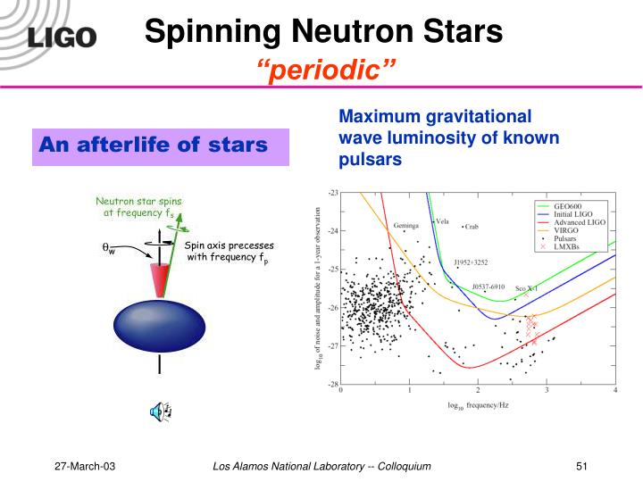 Spinning Neutron Stars