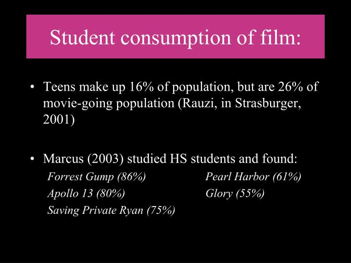 Student consumption of film:
