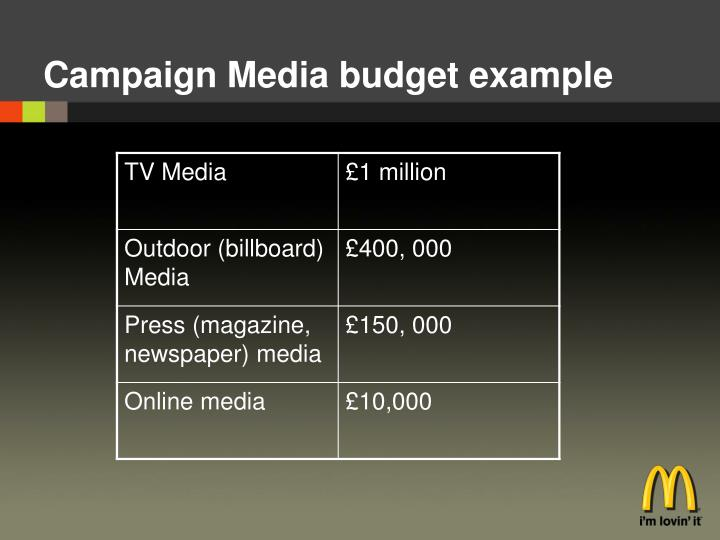 Campaign Media budget example