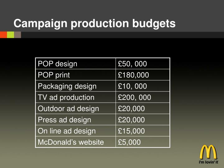 Campaign production budgets