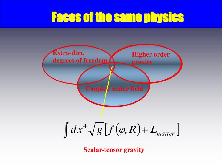 Faces of the same physics
