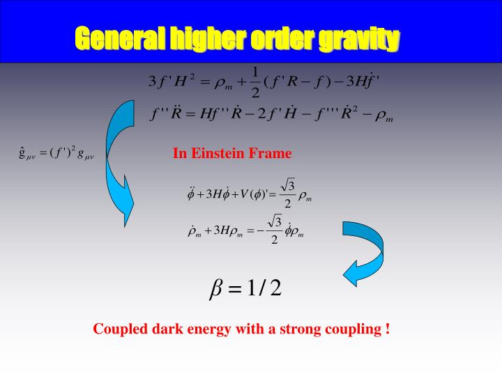 General higher order gravity