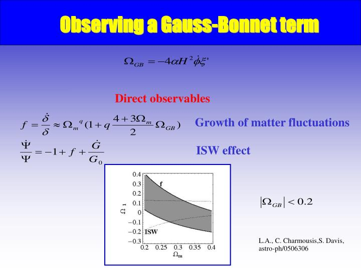 Observing a Gauss-Bonnet term