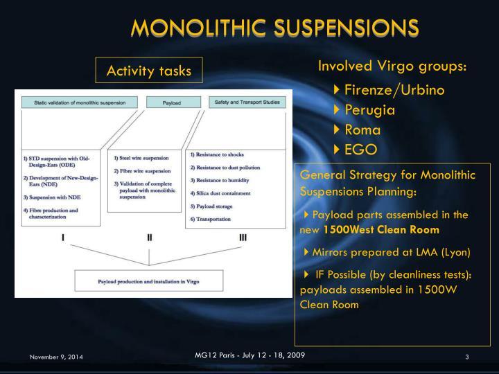 MONOLITHIC SUSPENSIONS