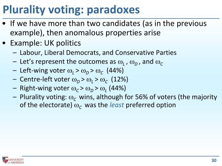 Plurality voting: paradoxes