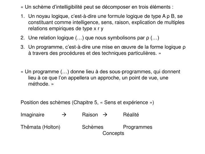 «Un schème d'intelligibilité peut se décomposer en trois éléments :