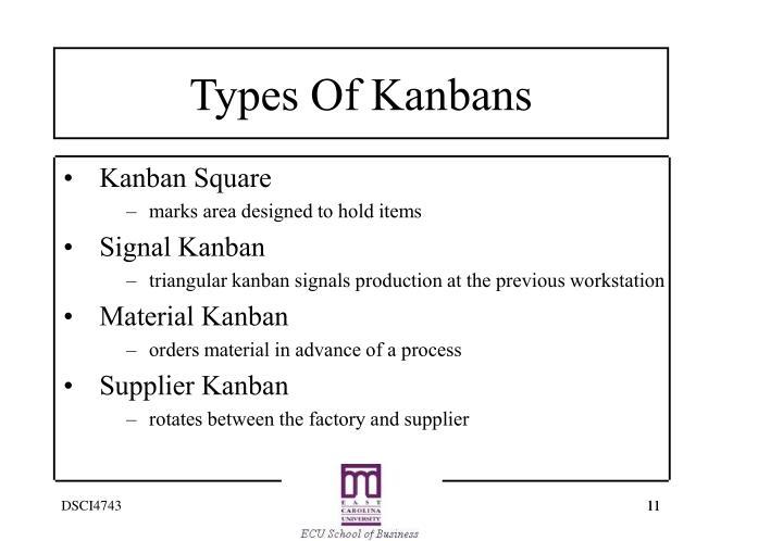 Kanban Square
