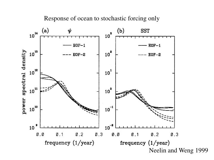 Response of ocean to stochastic forcing only