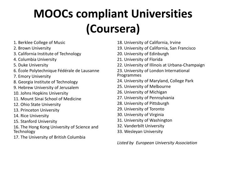 MOOCs compliant Universities (