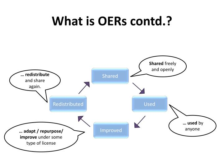 What is OERs contd.?