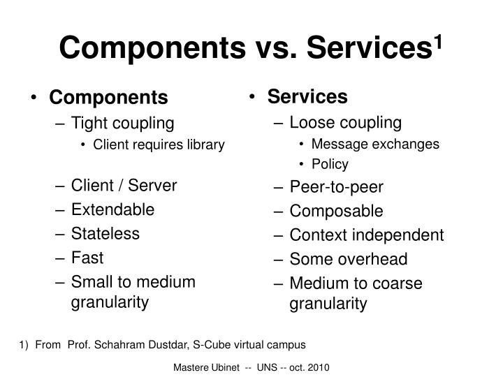 Components vs. Services