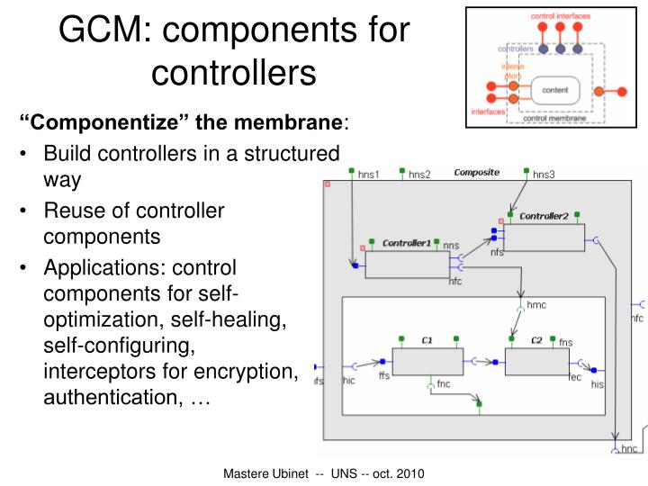 GCM: components for controllers