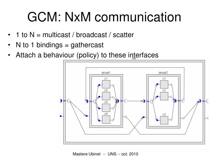 GCM: NxM communication