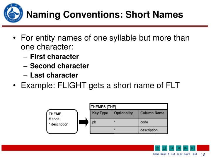 Naming Conventions: Short Names
