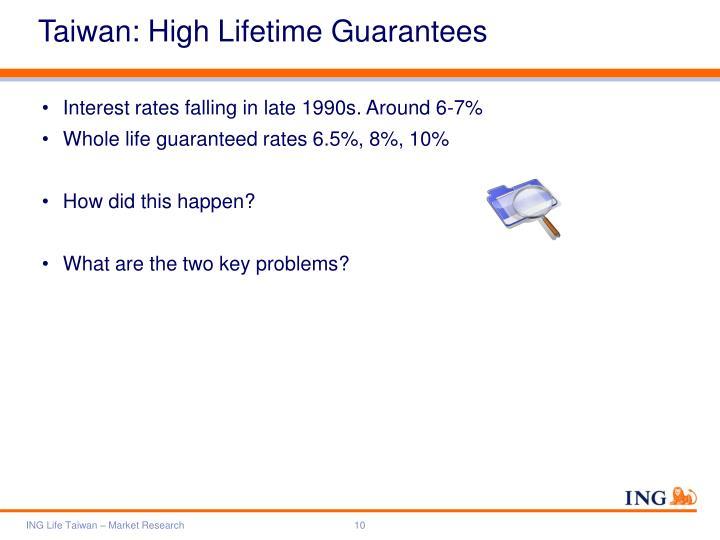 Taiwan: High Lifetime Guarantees