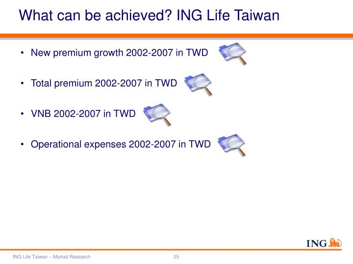 What can be achieved? ING Life Taiwan