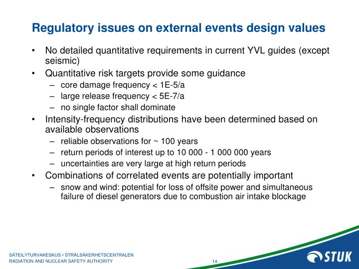 Regulatory issues on external events design values