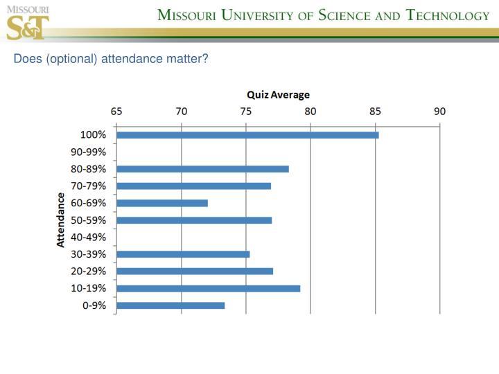 Does (optional) attendance matter?