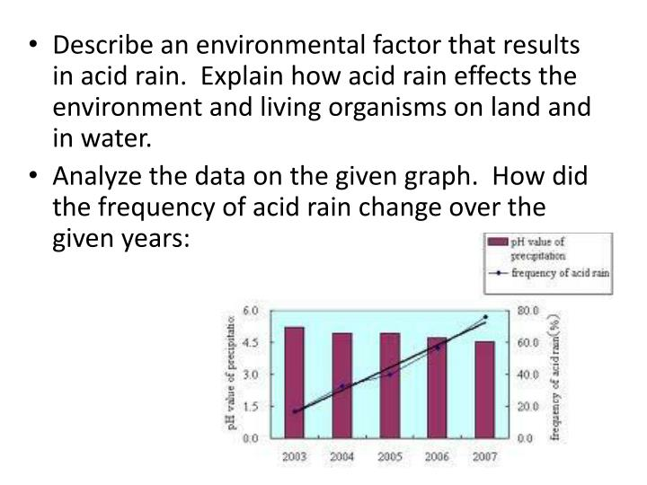Describe an environmental factor that results in acid rain.  Explain how acid rain effects the environment and living organisms on land and in water.