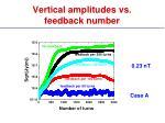 vertical amplitudes vs feedback number