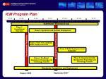 icm program plan