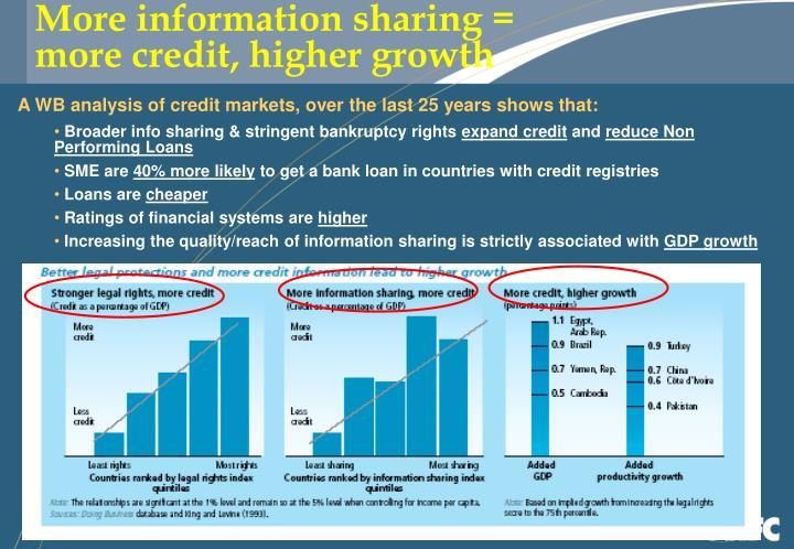 More information sharing =