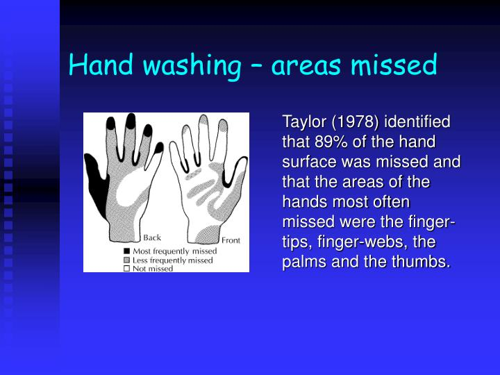 Taylor (1978) identified that 89% of the hand surface was missed and that the areas of the hands most often missed were the finger-tips, finger-webs, the palms and the thumbs.