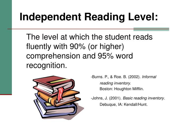 Independent Reading Level: