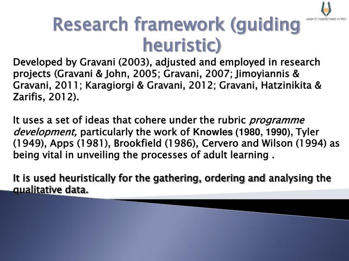 Research framework (guiding heuristic)