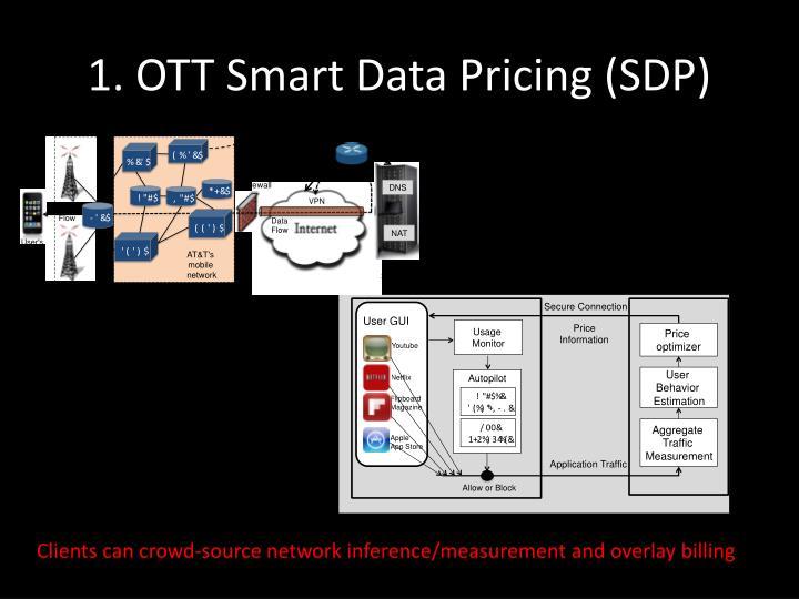 1. OTT Smart Data Pricing (SDP)
