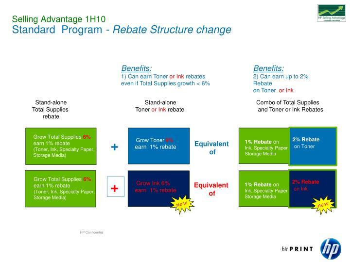 Selling advantage 1h10 standard program rebate structure change