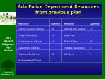 ada police department resources from previous plan