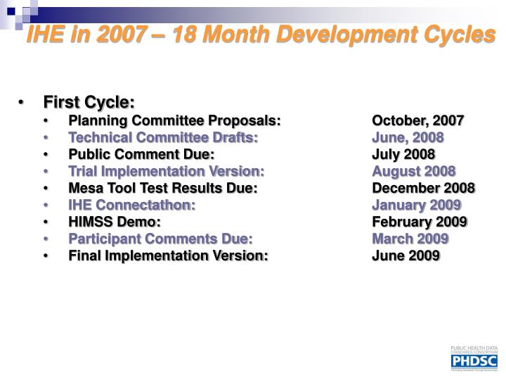 IHE in 2007 – 18 Month Development Cycles