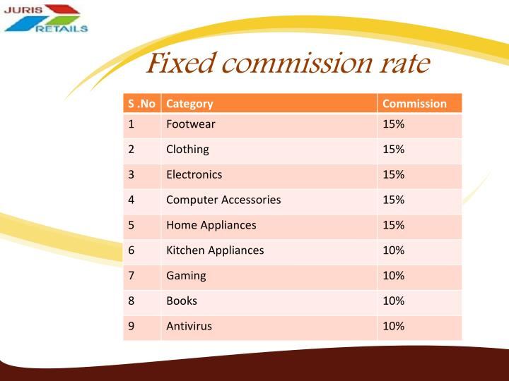Fixed commission rate