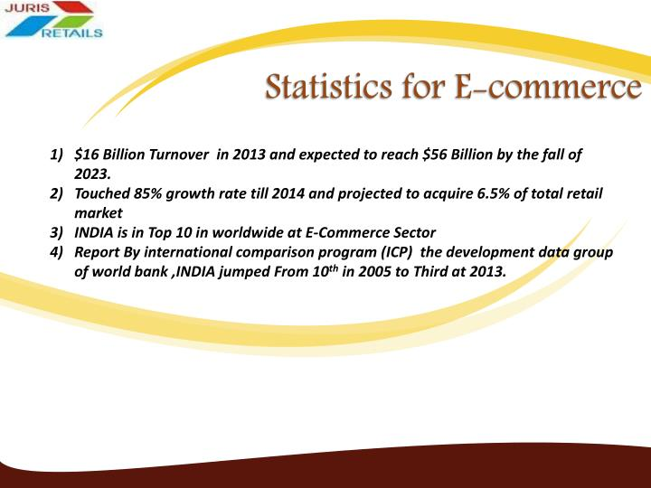 Statistics for e commerce