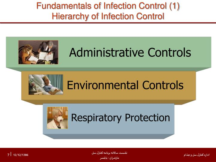 Fundamentals of Infection Control (1)