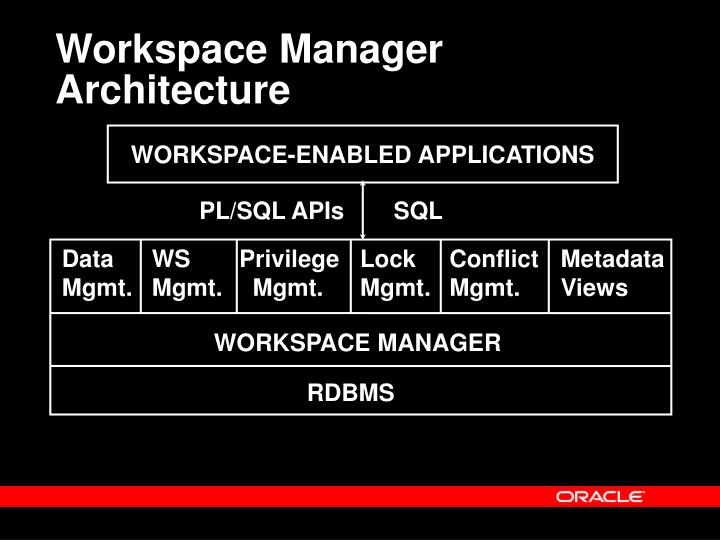 WORKSPACE-ENABLED APPLICATIONS
