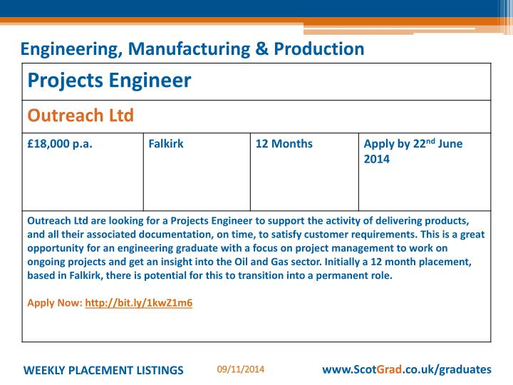 Engineering, Manufacturing & Production