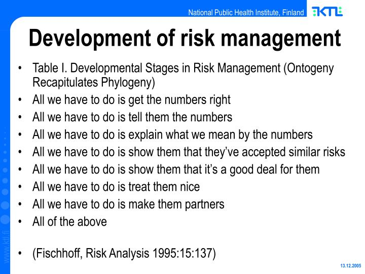 Development of risk management