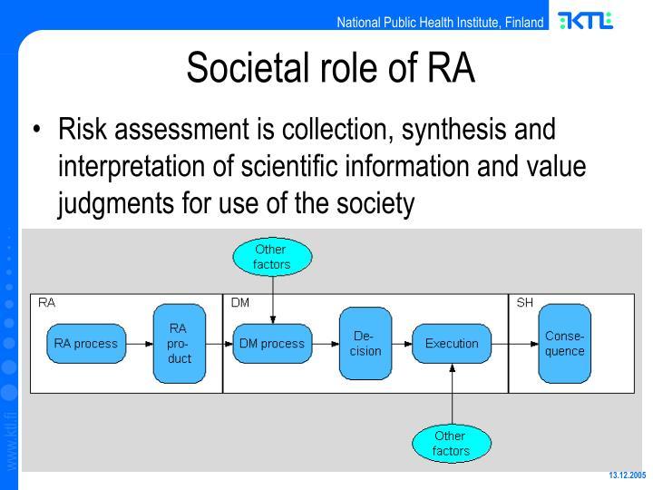 Societal role of RA