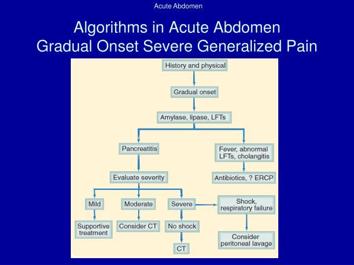 Algorithms in Acute Abdomen