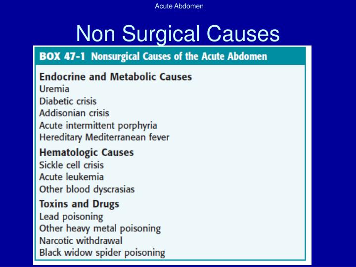 Non Surgical Causes