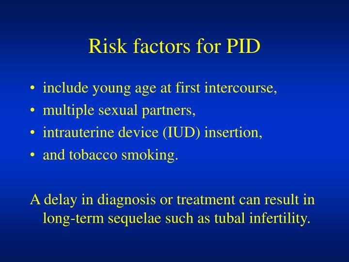 Risk factors for PID