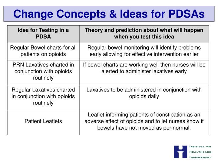 Change Concepts & Ideas for PDSAs