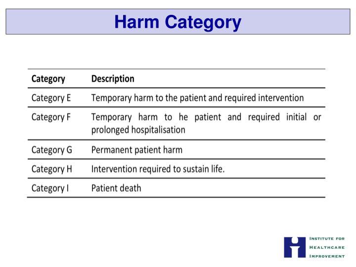 Harm Category