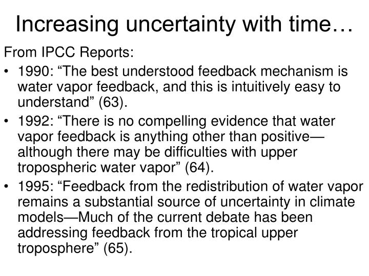 Increasing uncertainty with time…