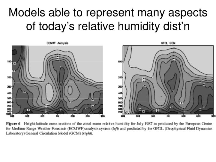 Models able to represent many aspects of today's relative humidity dist'n
